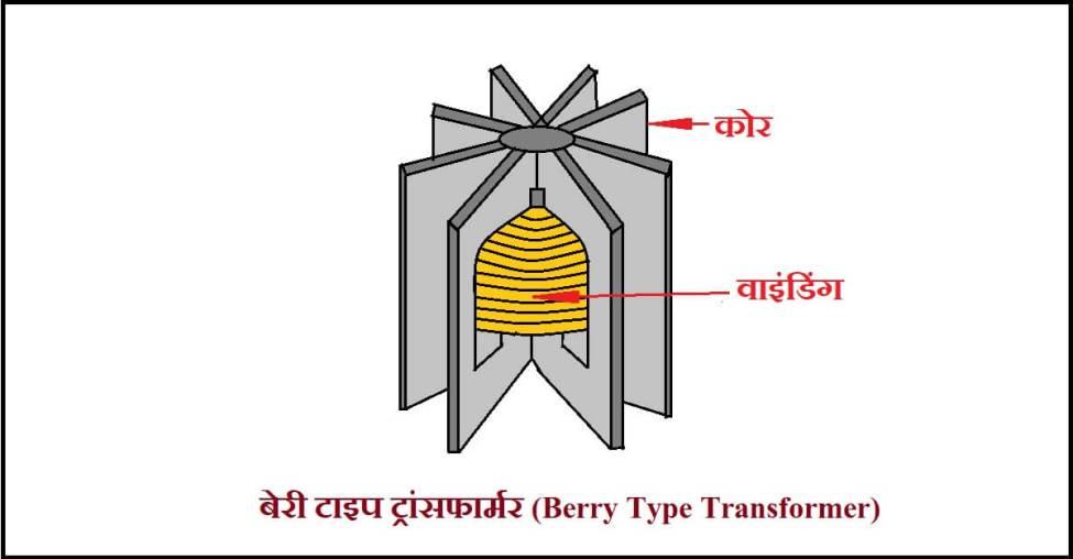 बेरी टाइप ट्रांसफार्मर (Berry Type Transformer)