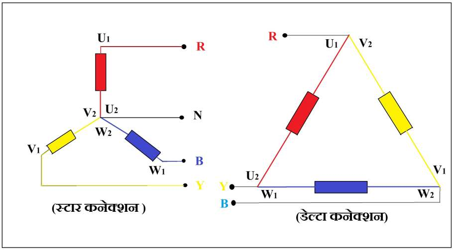 ( स्टार कनेक्शन ) Star Delta Connection Diagram In Hindi