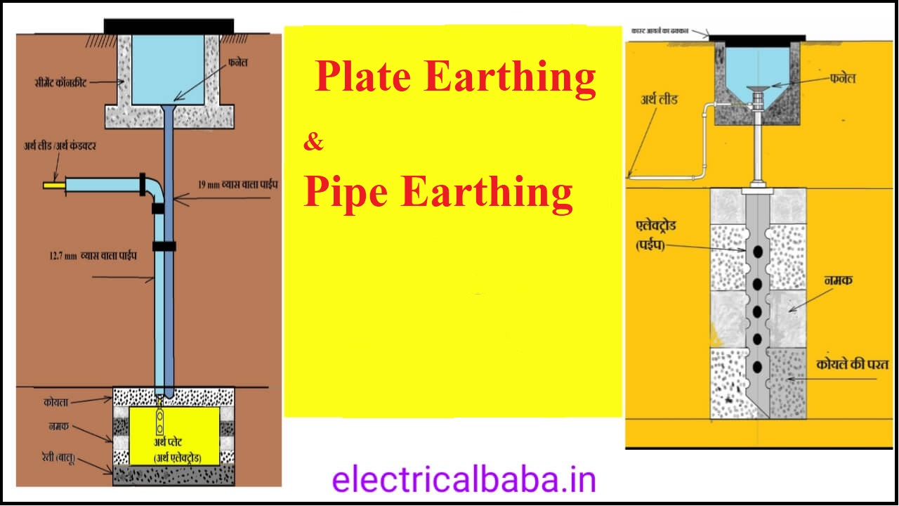 How are Plate Earthing & Pipe Earthing done?