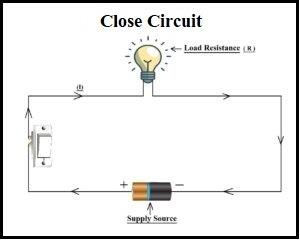 Close circuit Drawing | Electric Circuit