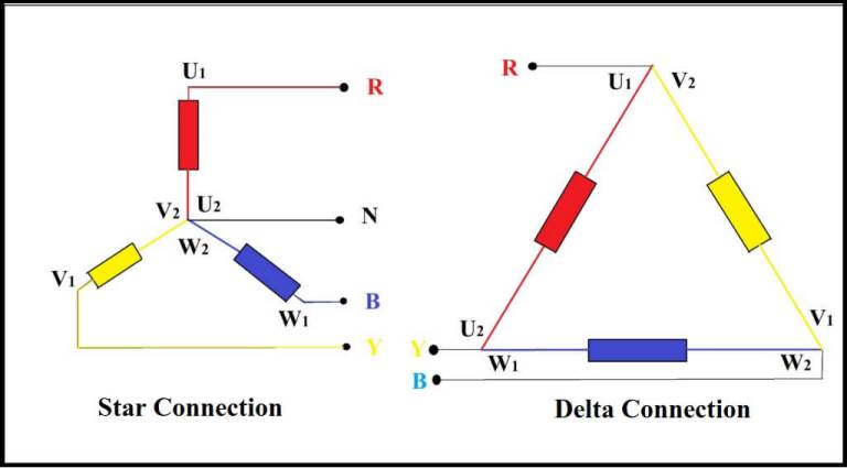 Star Delta connection Diagram