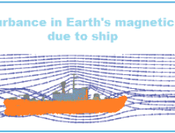 Ship's permanent magnetic field