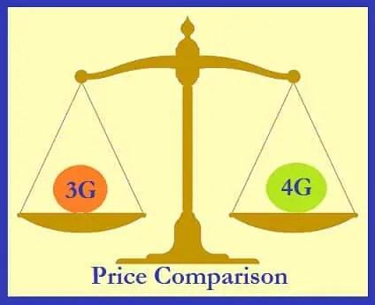 4G in same price of 3G