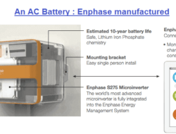 AC Battery – How it Works, Features, Uses, Advantages and Disadvantages