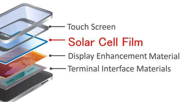 A prototype solar charging touch screen developed by Kyocera and Sunpartners