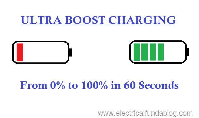 Ultra boost Charging