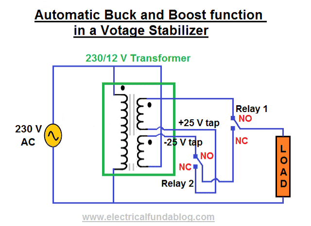 Circuit Diagram for Automatic Buck & Boost Function in Voltage Stabilizer