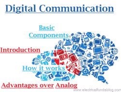 Digital Communication –  Introduction, Basic Components, How Signal Process Works and Advantages