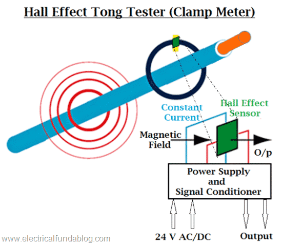 Hall Effect Tong Tester (Clamp Meter)
