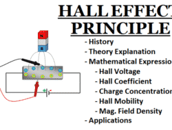 Hall Effect Principle – History, Theory Explanation, Mathematical Expressions and Applications