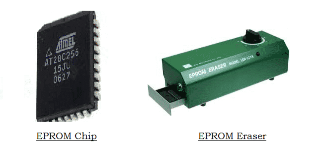 Erasable Programmable Read Only Memory (EPROM)