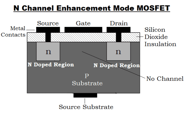 N Channel Enhancement Mode MOSFET