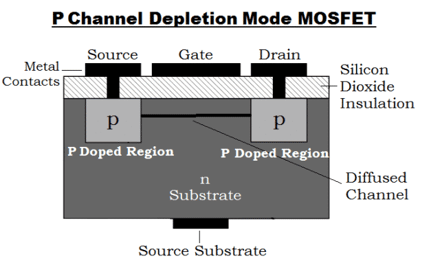 P Channel Depletion Mode MOSFET