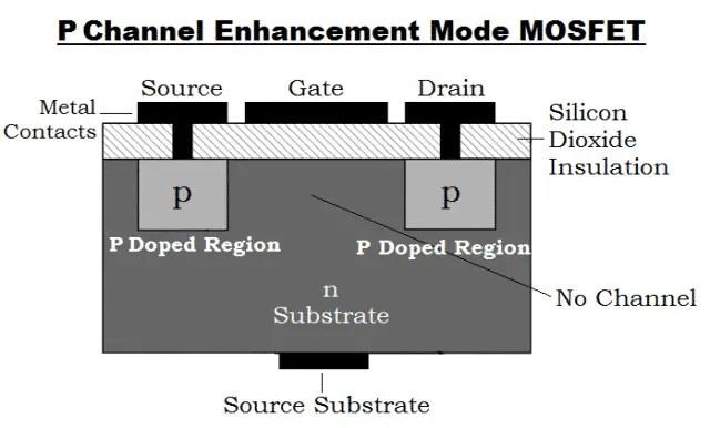 P Channel Enhancement Mode MOSFET