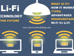 What is Li-Fi Technology – How it Works, Applications & Advantages