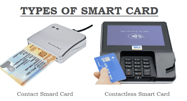 Types of Smart Card