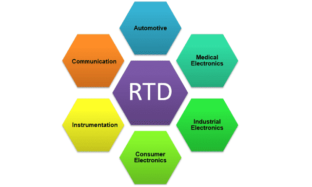 Applications of Resistance Temperature Detector (RTD)