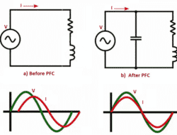 Power Factor – Power Triangle, Types, PFC, Applications, Advantages