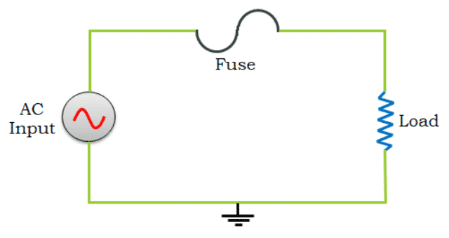 Fuse Connected in Series with the Circuit