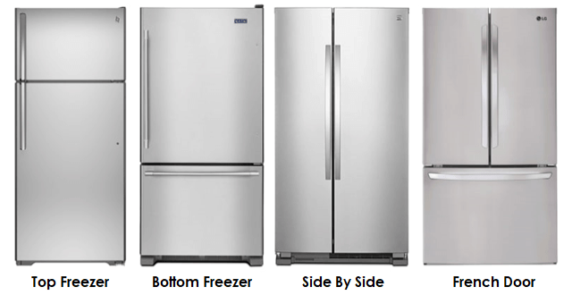Refrigerator Buying Guide -Configurations of a Refrigerator