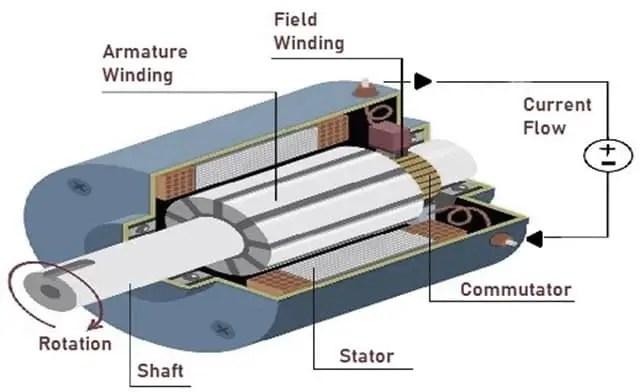 DC Motor (1)
