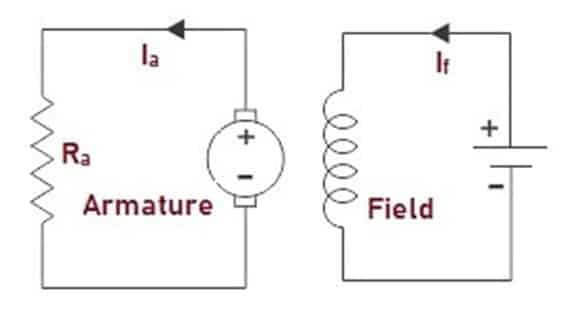 Separate Excited DC Motor