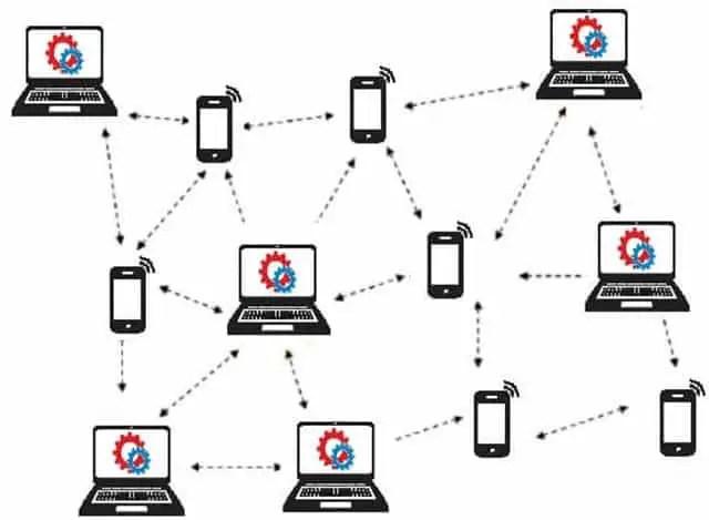 Example of Ad-hoc Network in DAK Net