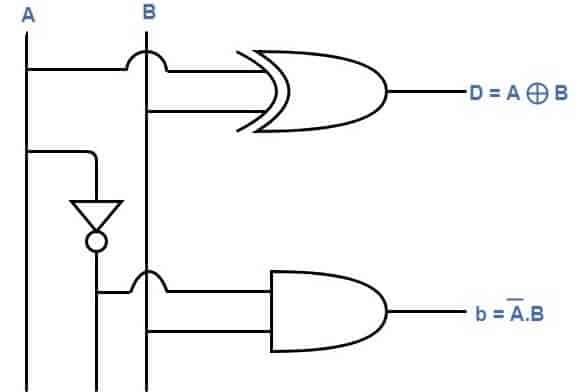 Circuit Diagram of Half Subtractor Circuit