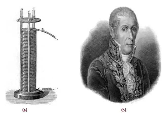 Typical Voltaic Pile, Alessandro Volta