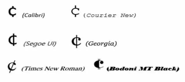 Cent Symbols Using Different Fonts