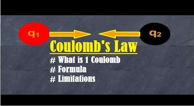 Intro to Coulombs Law