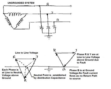 Enjoyable Positive Ground Wiring Diagram Wiring Diagram Update Wiring Cloud Nuvitbieswglorg