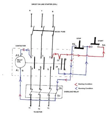 Direct On Line Starter | Electrical Notes & Articles