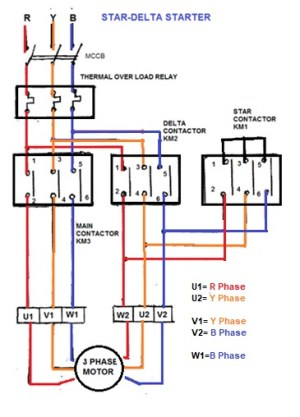StarDelta Starter | Electrical Notes & Articles