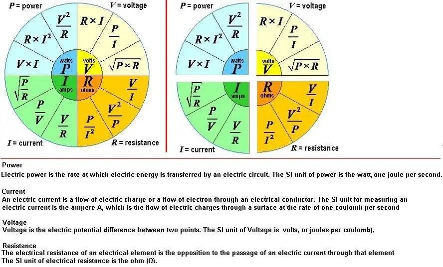 Electrical Power Formula. Basic Electric Quantities Formulas