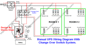 Manual UPS Wiring Diagram With Change Over Switch System