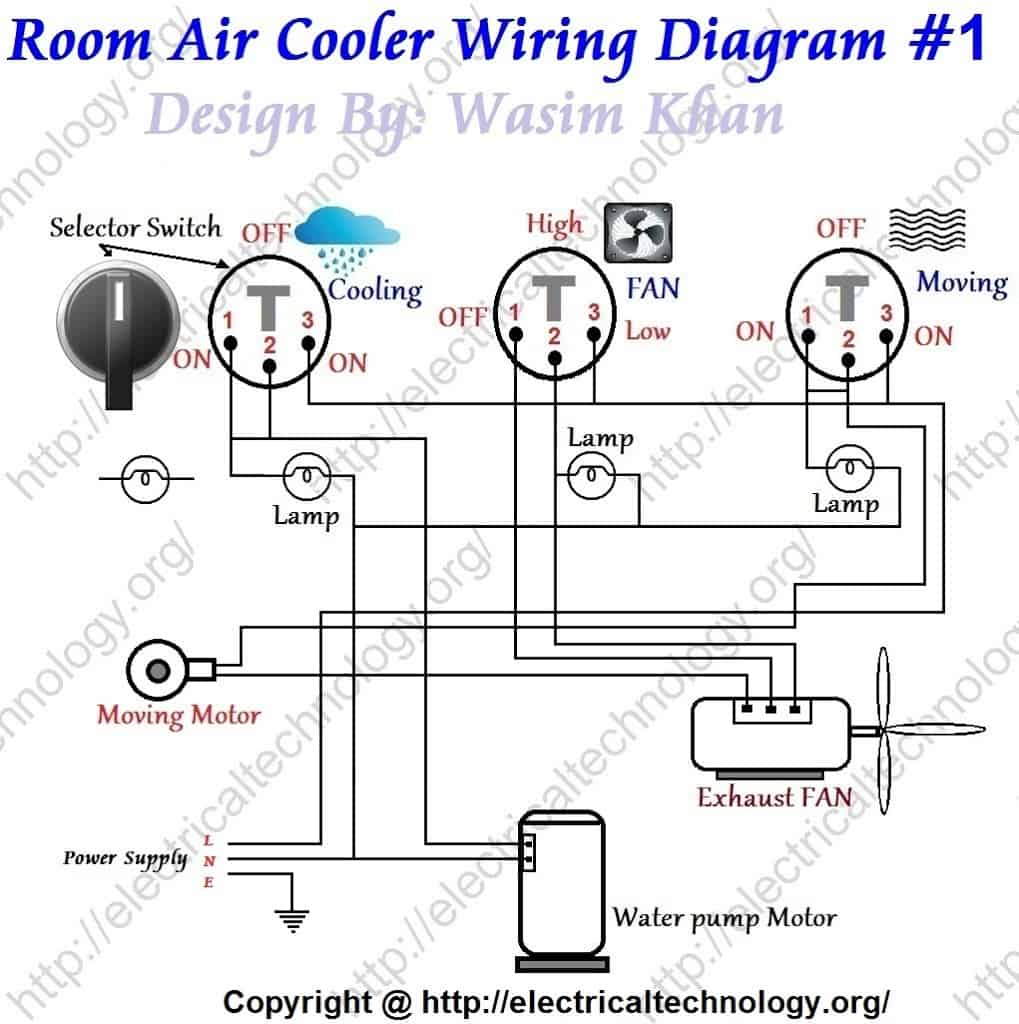 Wiring diagram ac innova free download wiring diagram xwiaw ac free download wiring diagram room air cooler wiring diagram 1 electrical technology of wiring diagram cheapraybanclubmaster Choice Image