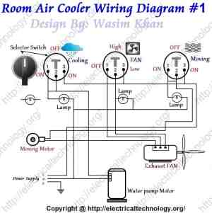 Room Air Cooler Wiring Diagram # 1  Electrical Technology