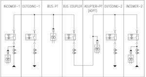 Switchgear design | electricaltm's Blog