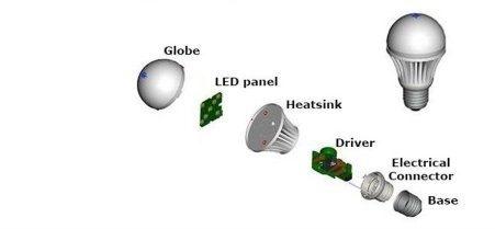 led bulb construction