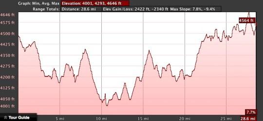 energie cycles 26td range elevation