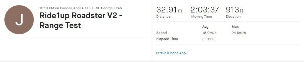 Josh Roadster strava data