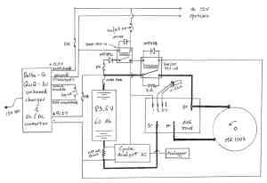 Upgrade and pare Kelly 72v 400 amp controller to