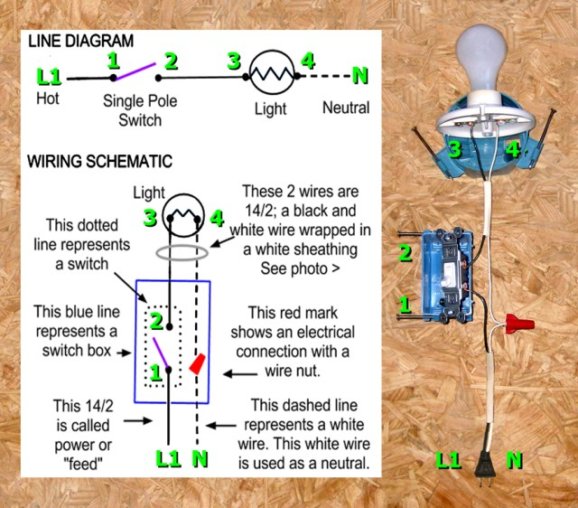 Single Pole Switch Wiring Methods – electrician101
