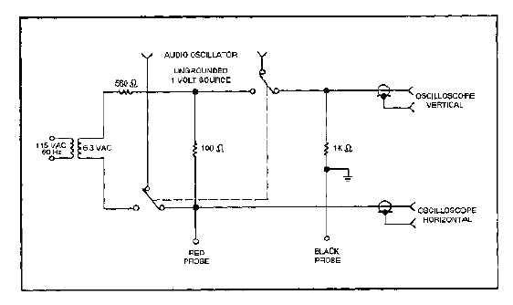 Transistor Testers