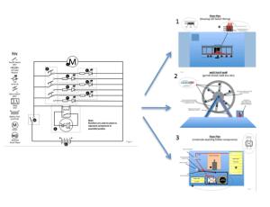 Circuit Diagram Description  Ferris wheel