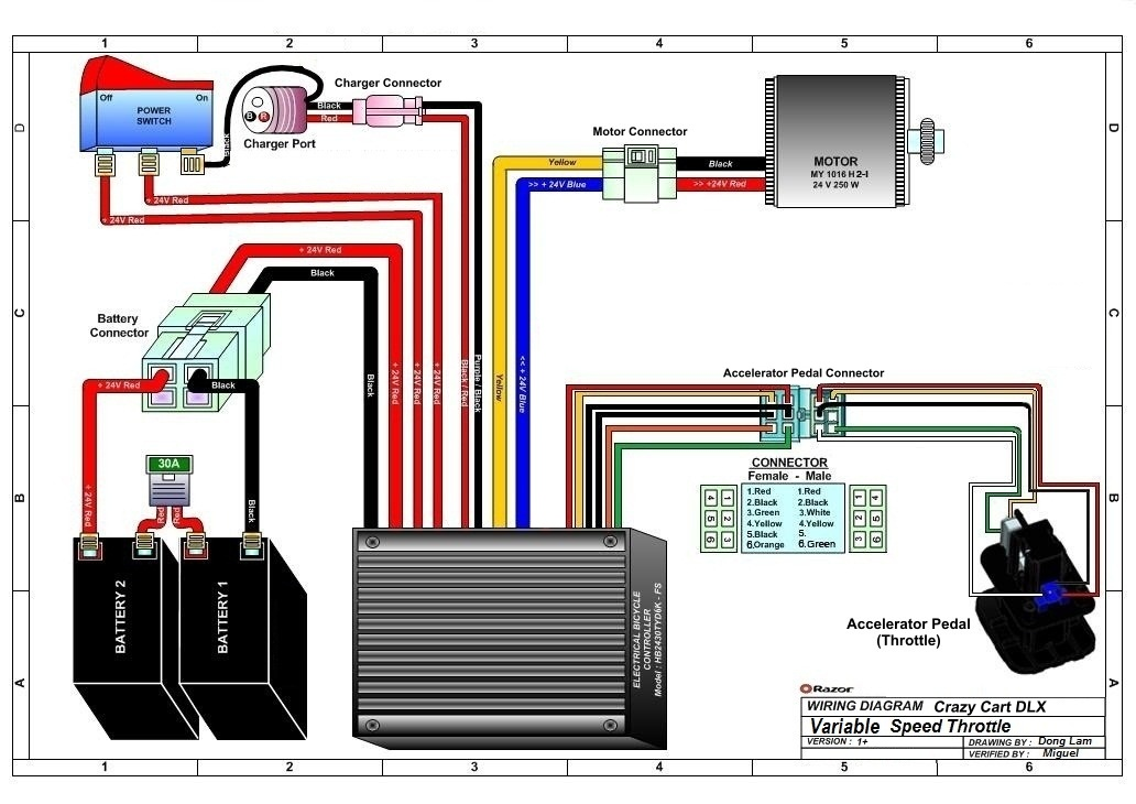 razor crazy cart dlx wiring diagram v1 up hobart et27 wiring diagram plymouth wiring diagrams \u2022 wiring Hobart Oven Wiring Diagram at gsmx.co
