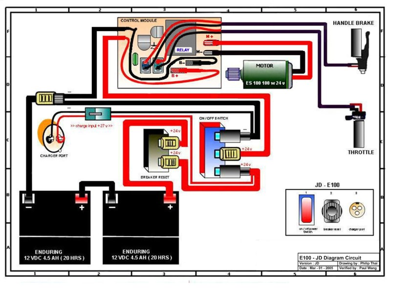 Razor E200 Electric Scooter Parts Diagram | Reviewmotors co