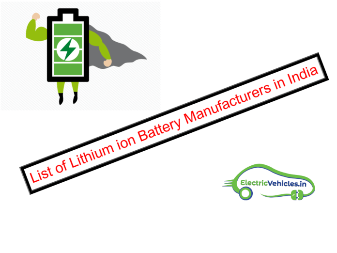 list of lithium ion battery manufacturers in india - promoting eco