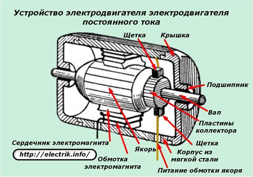 DC-Motorgerät.